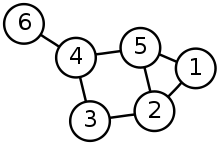 7 vertices and 6 edges
